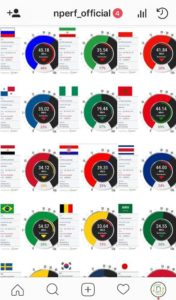 nPerf official speed test with FIFA World Cup 2018 Theme