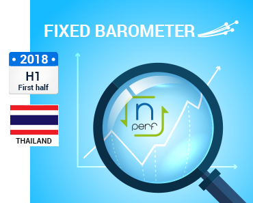 Barometer of fixed internet connection in Thailand